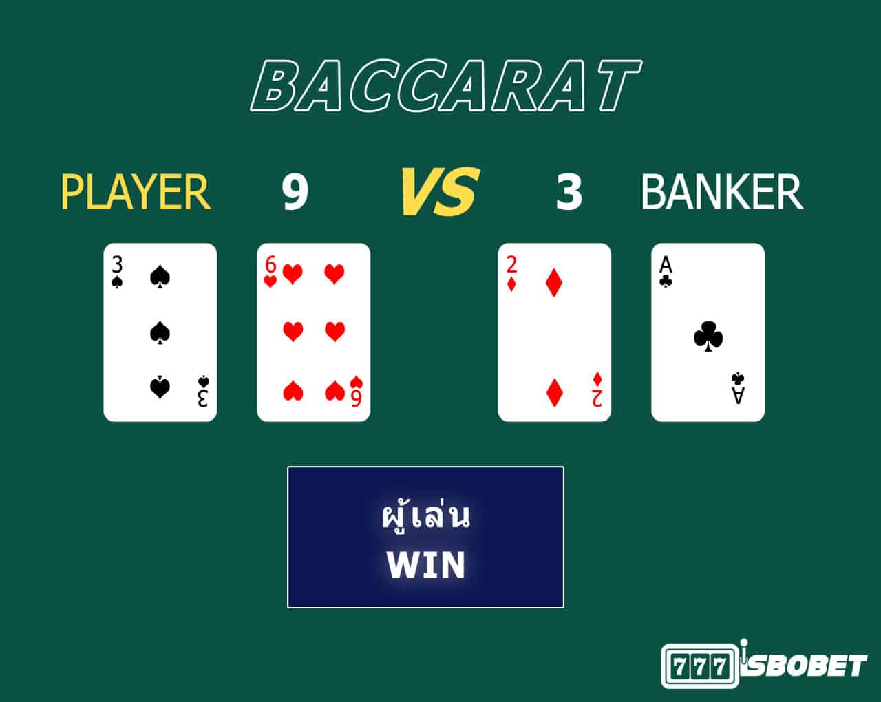 baccarat-howto